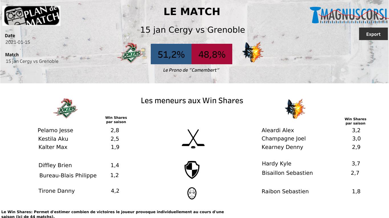 SLM : quatre matchs au programme ce soir. Angers retrouve l'Ice Parc, Cergy pour faire un coup et enfin Amiens et Mulhouse pour confirmer.