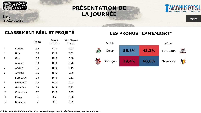 SLM : Grenoble revanchard, Bordeaux ou Cergy pour la passe de deux ?