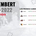 Ligue Magnus : Grenoble et Bordeaux lancent leurs saisons à domicile.