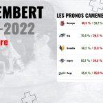 Ligue Magnus : Cinq matchs, Angers et Grenoble pour continuer la course en tête ?