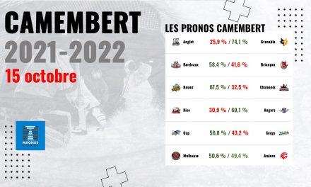 Ligue Magnus : Six matchs, Angers et Grenoble pour continuer la course en tête ?