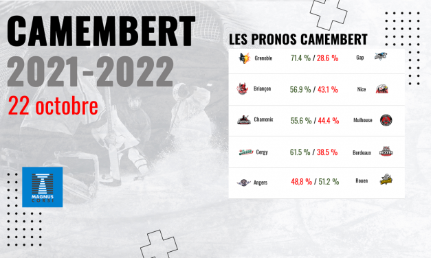 Ligue Magnus : Cinq matchs, le choc Angers face à Rouen, Bordeaux pour maintenir la cadence ?