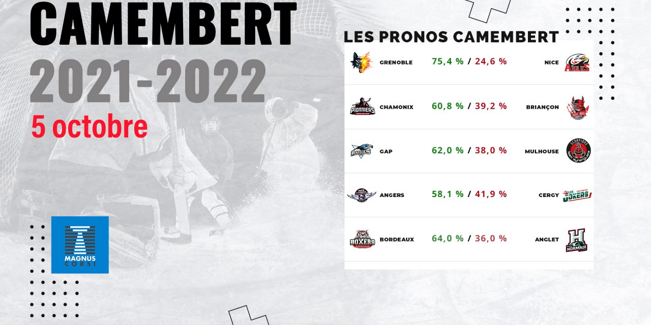 Ligue Magnus : Cinq matchs, un derby Bordeaux reçoit Anglet